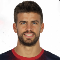 Gerard Pique Net Worth |Wiki,Biography, Earnings, Football Club, Stats, Wife, Children